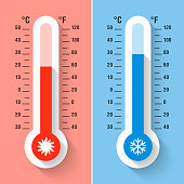 Celsius and Fahrenheit thermometers