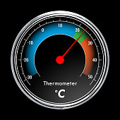 Celsius Units Thermometer