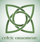 Green Celtic ornament with gradients