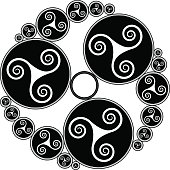 Celtic triple spirals (Triskelion variation n° 3)