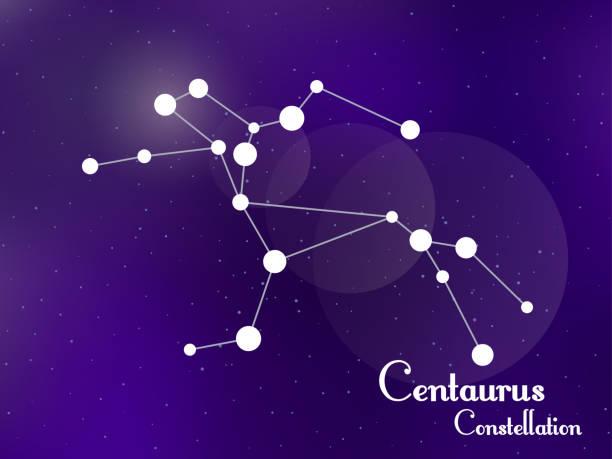 bildbanksillustrationer, clip art samt tecknat material och ikoner med centaurus konstellation. stjärnklar natthimmel. stjärnhop, galax. rymden är djup. vektorillustration - centaurus