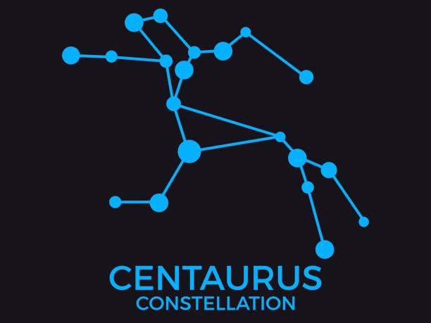 bildbanksillustrationer, clip art samt tecknat material och ikoner med centaurus konstellation. stjärnor på natthimlen. kluster av stjärnor och galaxer. konstellation av blått på en svart bakgrund. vektorillustration - centaurus
