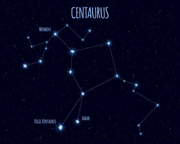 bildbanksillustrationer, clip art samt tecknat material och ikoner med centaurus (the centaur) konstellation, vektorillustration med namnen av grundläggande stjärnor - centaurus
