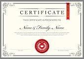 Certificate Achievement Diploma