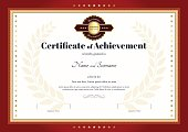 Certificate of achievement template with red border