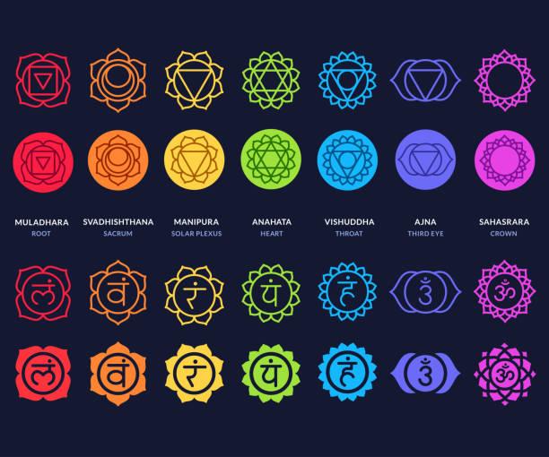 Image result for chakra