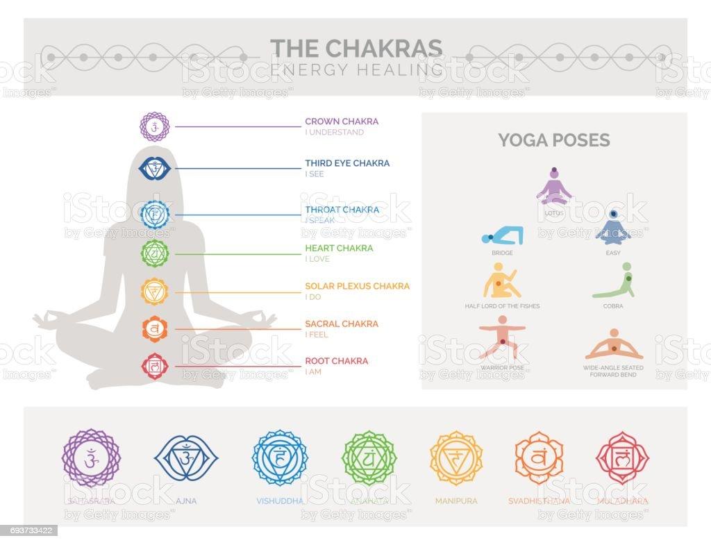 Chakras and energy healing vector art illustration