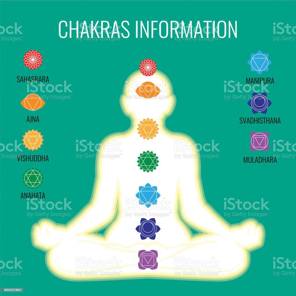 Chakren Information und weißen Körper auf dunkelblauem Hintergrund – Vektorgrafik