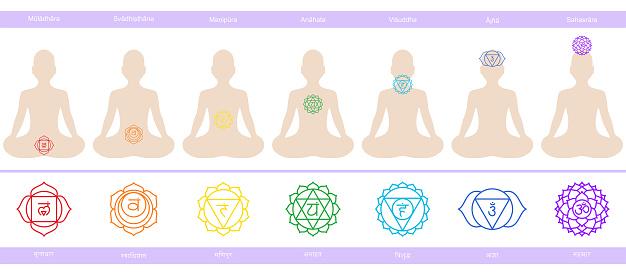 Chakras: muladhara, swadhisthana, manipura, anahata, vishuddha, ajna, sahasrara. Vector line symbol. Om sign. Silhouettes of the man and woman in a lotus pose. Smoky circles. Watercolor style. Sacral icon. Meditation