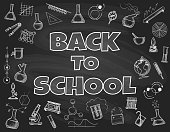 Chalk board back to school background. Schools blackboard doodles drawings banner, education or learning start vector concept