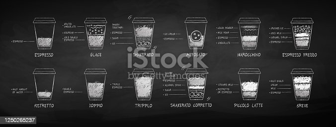 Vector black and white chalk drawn set of Italian coffee recipes in disposable paper cup on chalkboard background