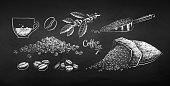 Black and white chalk drawn set of illustrations of coffee beans, sack and leaves on chalkboard background.