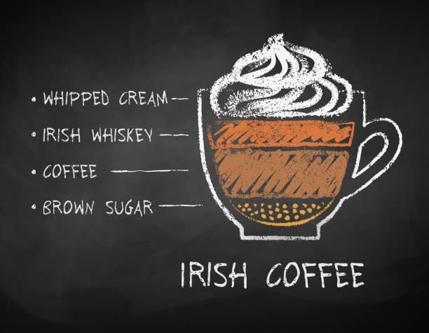 Chalk drawn sketch of Irish coffee recipe Vector chalk drawn sketch of Irish coffee recipe on chalkboard background. irish coffee stock illustrations