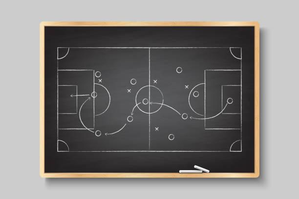 Fussball Prognosen Strategies
