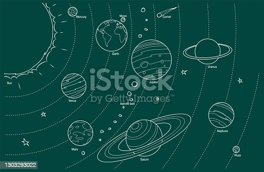 Chalk Hand Drawn Sketch Illustration - Solar System with Sun and all Planets