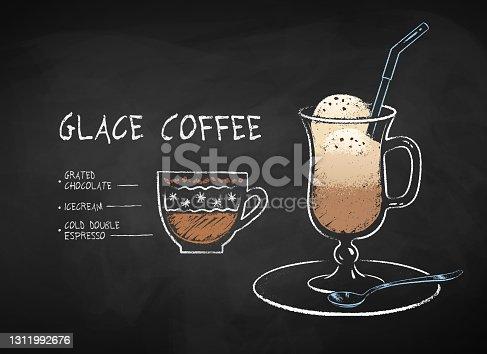 istock Chalk illustration of Glace coffee recipe 1311992676