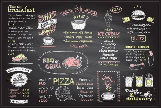 Chalk menu list blackboard design for cafe or restaurant, breakfast and lunch vector art illustration