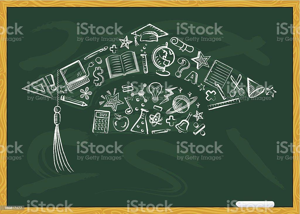 Chalkboard Graduation Cap vector art illustration