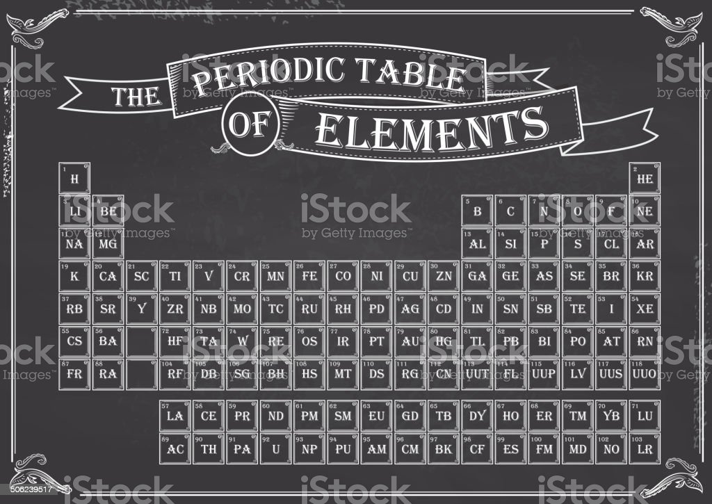 Chalkboard Periodic Table Of Elements Design Stock Vector Art More