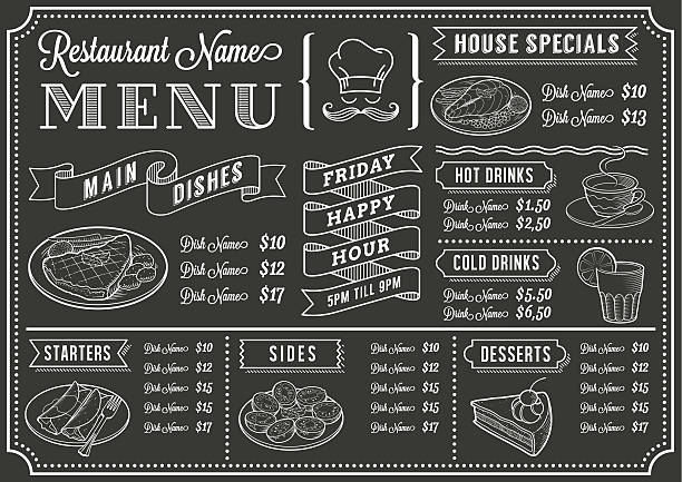 Royalty Free Menu Board Clip Art, Vector Images & Illustrations - iStock