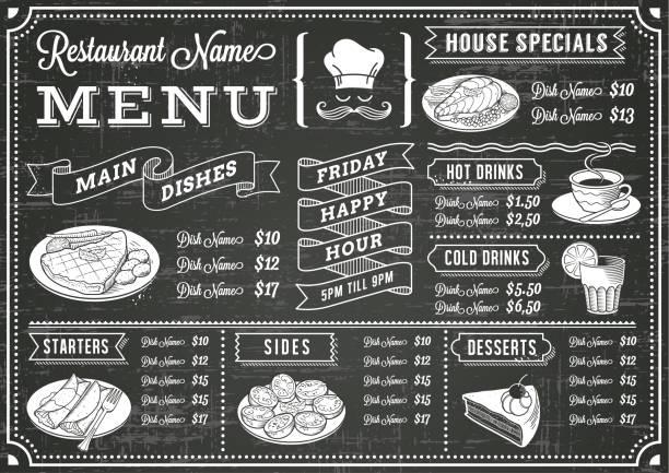 tafel restaurant-menü-vorlage - kreide stock-grafiken, -clipart, -cartoons und -symbole