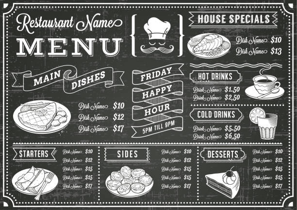 Chalkboard Restaurant Menu Template A full vector template Chalkboard menu for restaurant and snack bars with grunge elements cake drawings stock illustrations