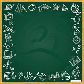 Chalk drawn school icons on a chalkboard. Plenty of room for your message.