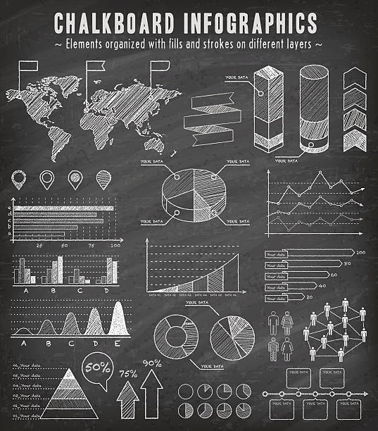 illustrations, cliparts, dessins animés et icônes de chalkboard croquis infographie ensemble - tableaux et graphiques