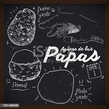 istock Chalkboard with Drawings Depicting the Omen of Potatoes for New Year Tradition 1291489493