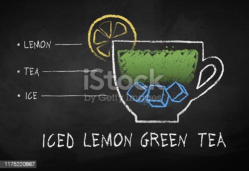 Vector chalk drawn illustration of lemon iced green tea recipe on chalkboard background.