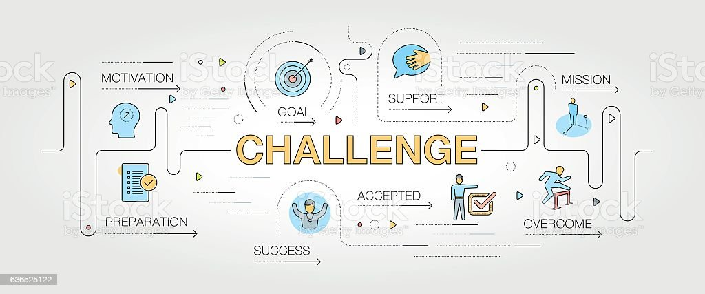 Challenge banner and icons vector art illustration