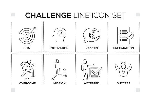 Challenge keywords with monochrome line icons Challenge chart with keywords and monochrome line icons making stock illustrations