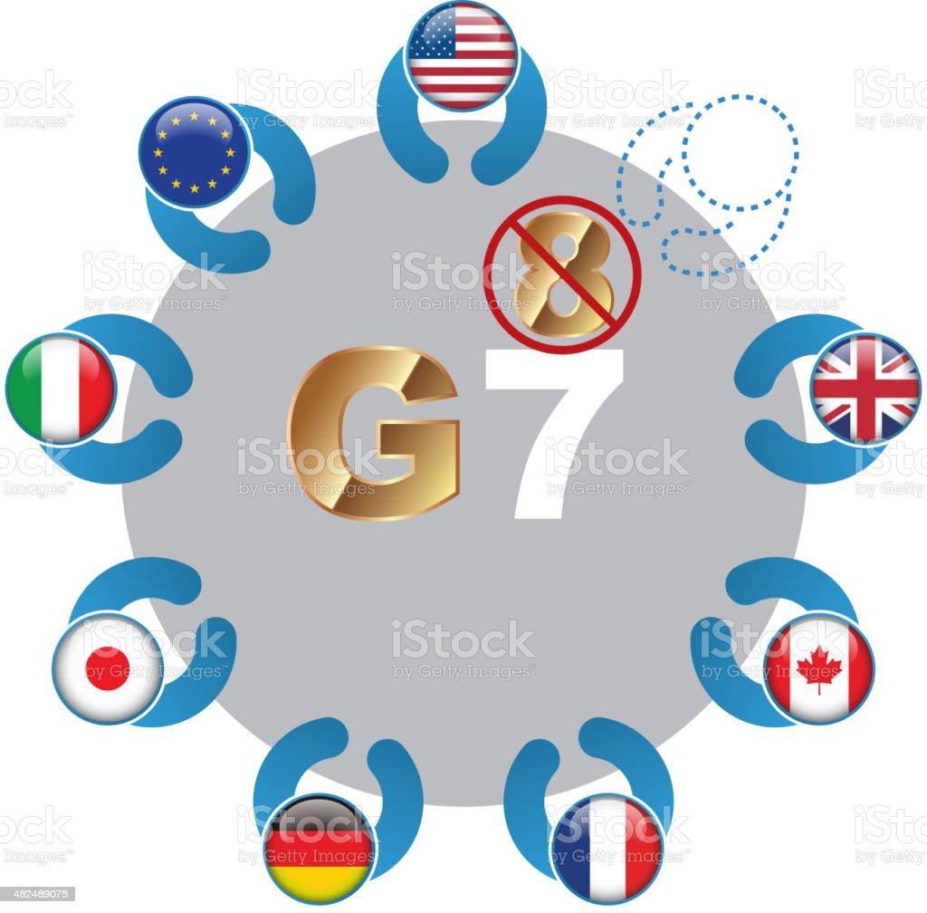 G8 change to G7 vector art illustration