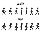 Simple stick figure walk and run cycle animation, 6 frame loop. Character sprite sheet vector illustration set.