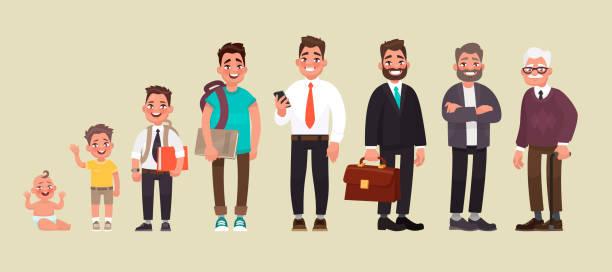 ilustrações, clipart, desenhos animados e ícones de caráter de um homem em idades diferentes. um bebê, uma criança, um adolescente, um adulto, uma pessoa idosa. o ciclo de vida - idoso