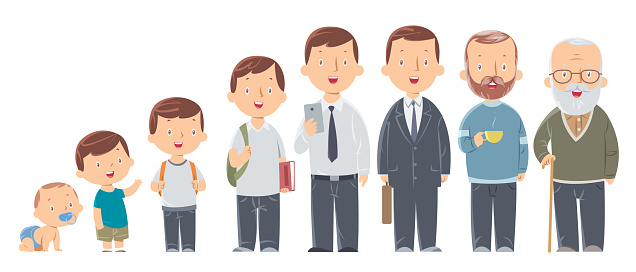 Character of a man in different ages. The life cycle. A baby, a child, a teenager, an adult, an elderly person.