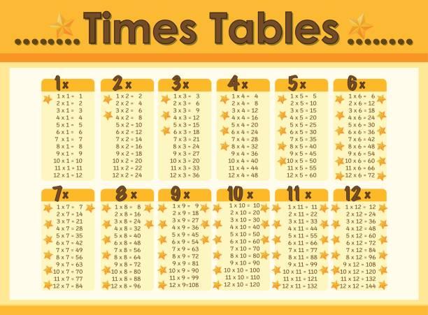 grafik design für zeiten tabellen - schultische stock-grafiken, -clipart, -cartoons und -symbole