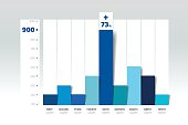 Chart, graph with shadows effect. Simply color editable column diagram. Infographics elements.