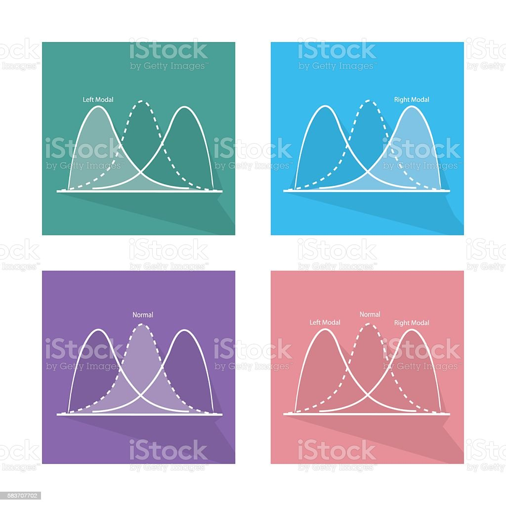 Chart of Normal and Not Normal Distribution Curve vector art illustration