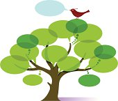 A tree with speech and thought bubbles, can be used as a flow chart for forums, blogs etc. 2 layers aid editing.