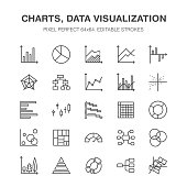 Chart types flat line icons. Linear graph, column, pie diagram, financial report vector illustrations, infographic. Thin signs business statistic, data analysis. Pixel perfect 64x64. Editable Strokes