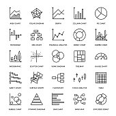 Chart types flat line icons. Linear graph, column, pie donut diagram, financial report illustrations, infographic. Thin signs for business statistic, data analysis. Editable Strokes