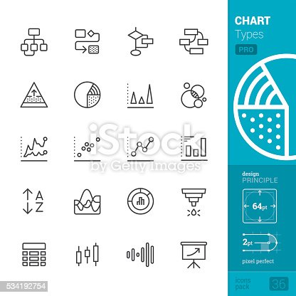 Chart Types related single line icons pack.