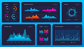 Charts dashboard. Financial analytical chart, futuristic web admin panel and trading analysis website ui vector concept