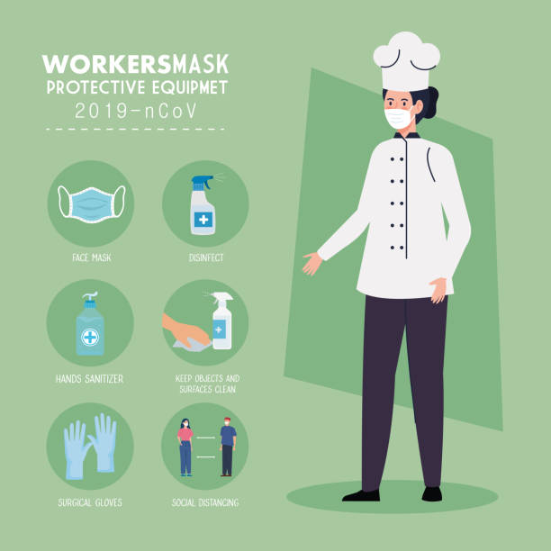 chef female wearing medical mask during covid 19 with protective equipment for prevention coronavirus vector art illustration