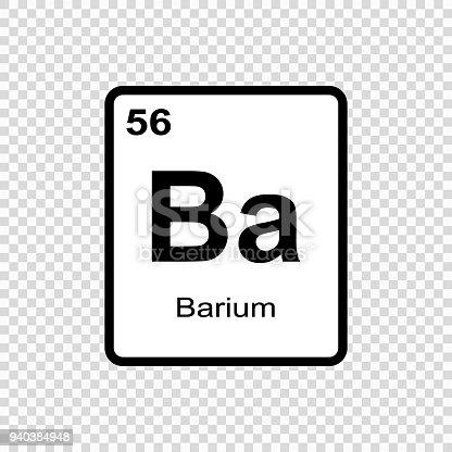 istock chemical element Barium 940384948