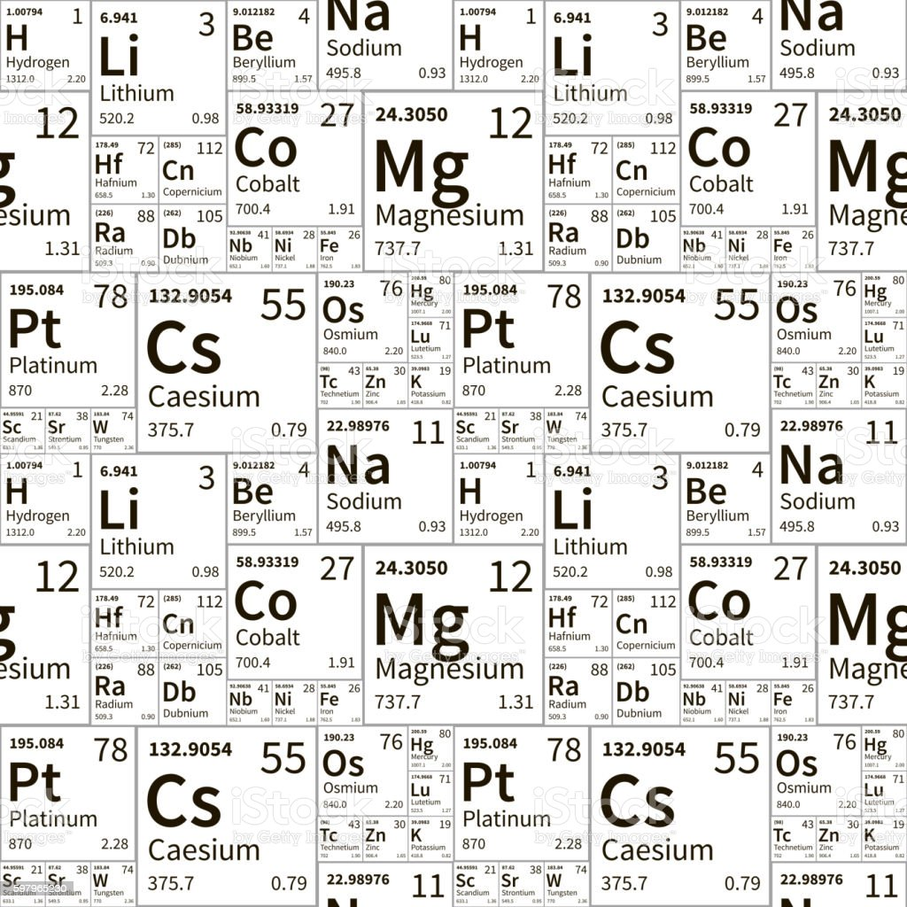 Chemical elements from periodic table black and white seamless chemical elements from periodic table black and white seamless pattern royalty free chemical elements urtaz Image collections