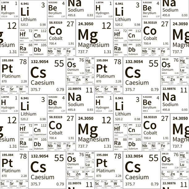 ilustrações, clipart, desenhos animados e ícones de chemical elements from periodic table, black and white seamless pattern - ensino fundamental