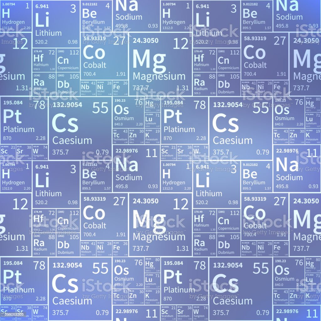 Chemical elements from periodic table white icons on blurred chemical elements from periodic table white icons on blurred background royalty free chemical elements urtaz Choice Image