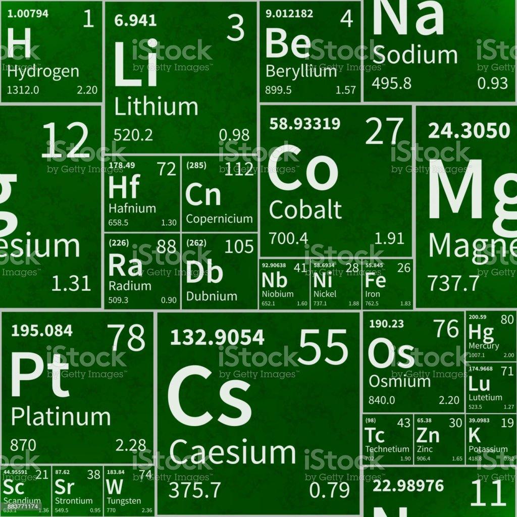 Chemischen Elemente Tabelle Auf Grüne Schule Tafel Mit Textur ...